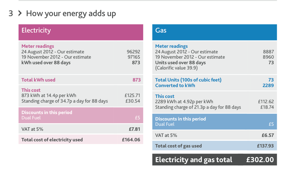 A typical dual fuel energy bill