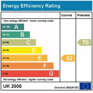 Sample energy performance certificate