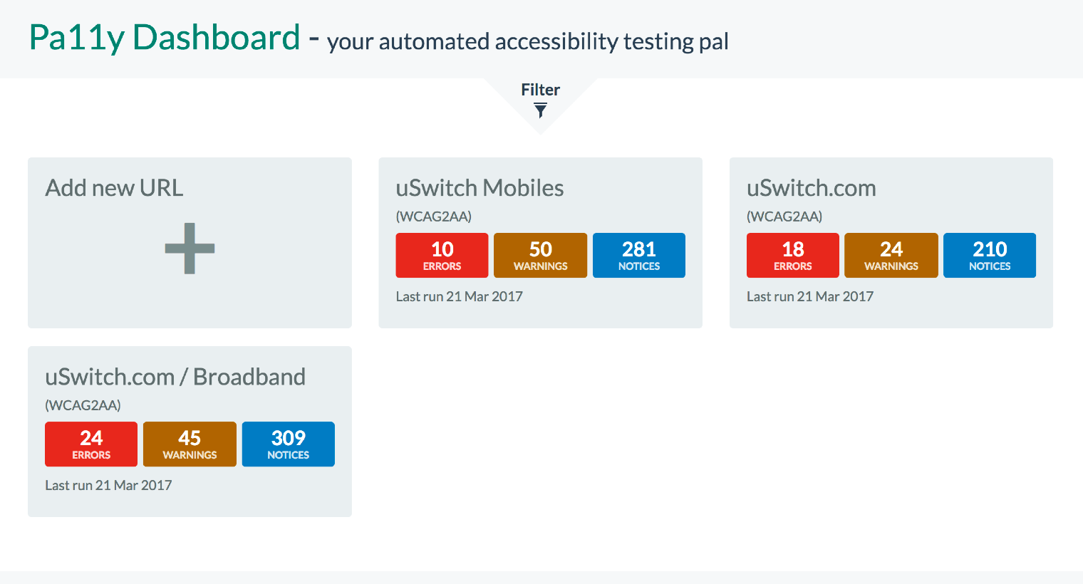 Our accessibility dashboard
